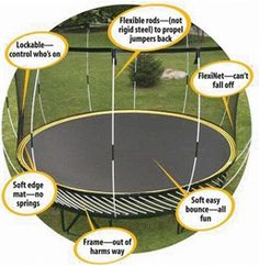 Merveilleux The Safest Trampolines Out There! A Definite Must Have!