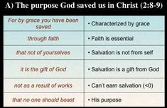 Ephesians The Purpose of Salvation - The Bible Teaching Commentary Bible Study Questions, Book Of Ephesians, Jesus Teachings, God Help Me, King Jesus, Godly Man, Kids Church, Faith In God, Word Of God