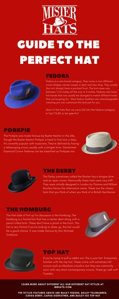 The perfect guide to finding your next hat! Hat Stores, Diamond Crown, Hat Shop, Hats Online, Fashion Advice, Style Guides, Board, Clothing, Shopping