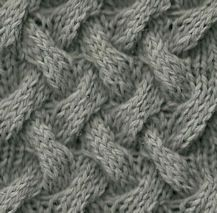Basket Cable (Knitting).
