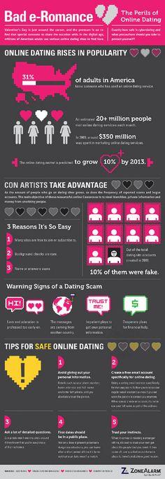 Datingprogramma maskers