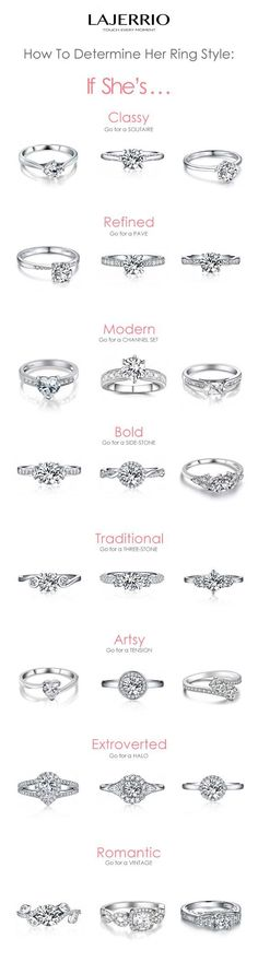 What do you think of the colour? Wedding Rings