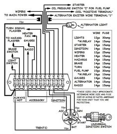 Basic Ford Hot Rod Wiring Diagram | Hot Rod Car and Truck Tech | Cars, Ford, Kit cars