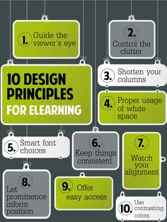 Sh!ft's eLearning Blog - Understand These 10 Principles of Good Design Before You Start Your Next eLearning Project - effective eLearning design - concepts should work well for presentations as well.