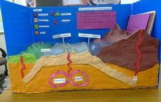 Geography images   volcano pictures   volcano erupting   volcano project