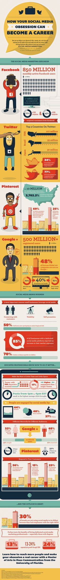 How your #socialmedia obsession can become a #career ? #infographie