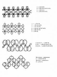 Patrones de frivolite - Imagui