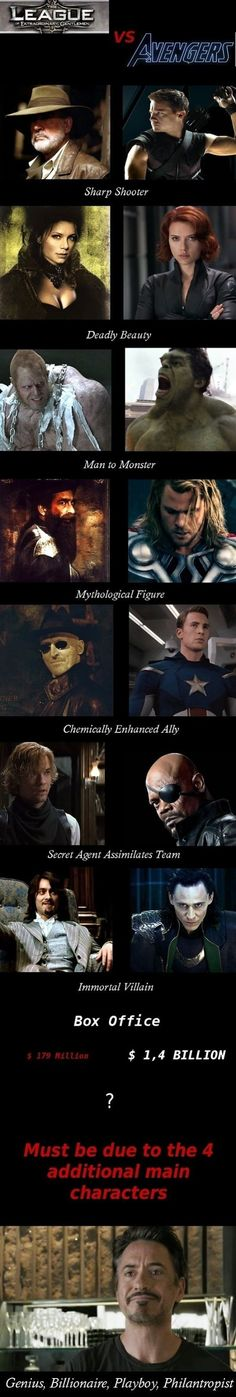 The League of Extraordinary Gentlemen vs Avengers. Haha! I still love them both though. :3