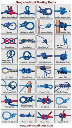 Pictures of Boating Knots by Grog