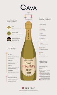 Wine And Liquor, Wine And Beer, Wine Drinks, Beverages, Chenin Blanc, Sauvignon Blanc, Cabernet Sauvignon, Pinot Noir, Cava Sparkling Wine