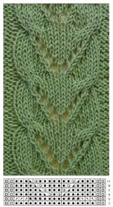 Newest Free Braid-like lace pattern of unknown origin with knitting . Concepts Braid-like lace pattern of unknown origin with knitting Braid-like lace pattern of un Lace Knitting Stitches, Knitting Machine Patterns, Lace Knitting Patterns, Knitting Charts, Lace Patterns, Knitting Designs, Stitch Patterns, Hand Knitting, Cable Knitting