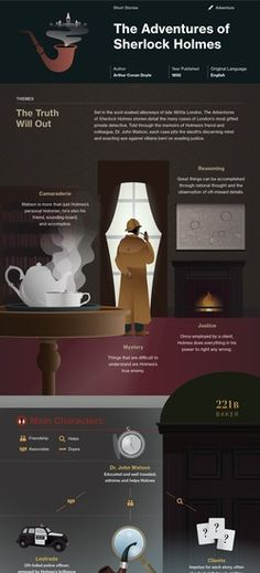 The Adventures of Sherlock Holmes infographic