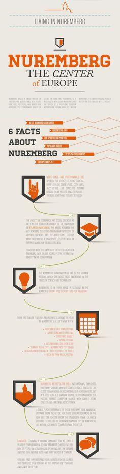 #Nuremberg #Nürnberg #Infographic