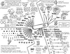 Doodles ter illustratie van je verhaal | Vdkvg.nl