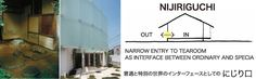 NIJIRIGUCHI  NARROW ENTRY TO TEAROOM  AS INTERFACE BETWEEN ORDINARY AND SPECIAL  普通と特別の世界のインターフェースとしての  にじり口