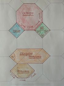 Today,Aylin, who blogs at ayliN - Nilya is here to explain English Paper Piecing to us. Aylin's EPP work, and all her quilting, is stu...