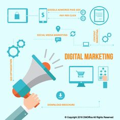 How Digital Marketing Can Benefit Small Businesses