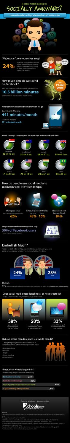 Is social media making us socially awkward?  (I'd vote no, but see the infographic and decide for yourself.)