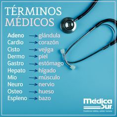 We share some # medical terms and their meaning so you can iden … - All About Health Med Student, Medical Students, Medical School, Medicine Notes, Medical Anatomy, Medical Terminology, Nursing Notes, School Motivation, Veterinary Medicine