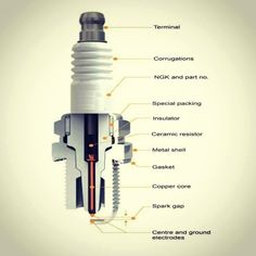 Spark Plug for easy way to learn technical terms & technical knowledge & latest innovation & epic facts about technology kindly follow us @mechstuff4u @mechstuff4u @mechstuff4u @mechstuff4u @mechstuff4u Credit to : @mechstuff4u DoubleTap & Tag a Friend Below Follow us if you love Mechanical   Update videos everyday  ------------------------------------------------ #mechanicalpouch #mechanicaldesign #mechanicalart #mechanicalengineering #mechanicalmonday #mechanics #mechanicalkeyboard…