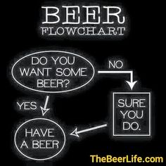 Do you agree with the beer flow chart? Check out TheBeerLife.com!