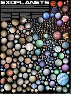 This visualisation shows more than 500 exoplanets discovered before October 2015 (about 1/4 of all exoplanets yet discovered), arranged according to their temperature and density, showing the incredible variety of the extraterrestrial worlds. Various known classes of exoplanets are shown on the graphic, such as super-earths, hot jupiters, hot neptunes, water worlds, gas dwarfs, or superdense diamond planets..