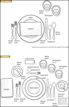 Informal & Formal place settings :: How to Set a Dining Table w/ Girl - Lisa M. Smith - Interior Design Factory, Ltd. Proper way to set a table. Dresser La Table, Dining Etiquette, Etiquette Dinner, Table Setting Etiquette, Etiquette And Manners, Wedding Etiquette, Red Plates, Paper Plates, Budget Planer
