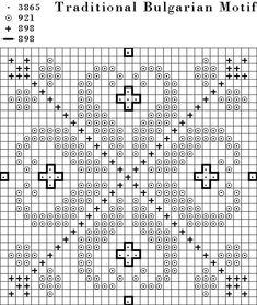 ÉTAPE PAR ÉTAPE, LICENCE À APPRENDRE | Apprendre les métiers est facilisimo.com - #apprendre #est #etape #facilisimo #facilisimocom #les #licence #metiers #par Mini Cross Stitch, Cross Stitch Heart, Simple Cross Stitch, Cross Stitch Borders, Cross Stitch Designs, Cross Stitch Patterns, Filet Crochet, Knitting Charts, Knitting Patterns