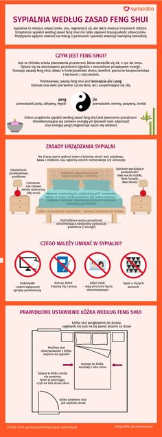 #fengshui #bedroom #sypialnia#infografika #infographic Fen Shui, Science Notes, Live Picture, Home Organisation, Aesthetic Rooms, Simple Life Hacks, Home Hacks, Good Advice, Life Lessons