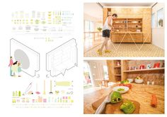 Re-arquitectura » All I Own House / PKMN architectures