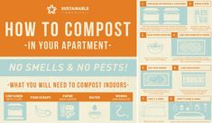 How to Compost in an Apartment (or in Winter): Infographic - Kristen Baumlier