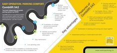 Wohr India offers excellent assortment of combilift car parking system which provides 2 parking levels above each other. Combilift car parking system manufacturer in India. Car Car, Car Parking, Pallets, Puzzle, Positivity, Spaces, Puzzles, Pallet