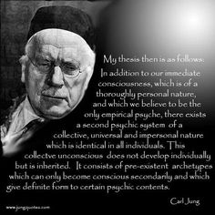 Carl Jung Thesis of Collective Unconscious and Archetypes