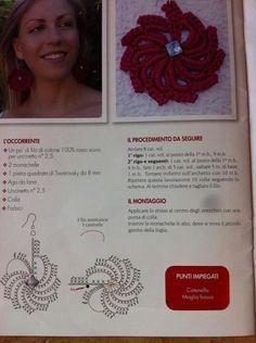 Orecchini stupendi uncinetto con spiegazioni in italiano   Il blog di Vera Maglia&Uncinetto