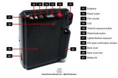 Fuji Instax Mini 50S Anatomy (Back). Rent cameras at InstantCameraRental.com