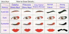 crystallizations:  Shiro-Nuri makeup details