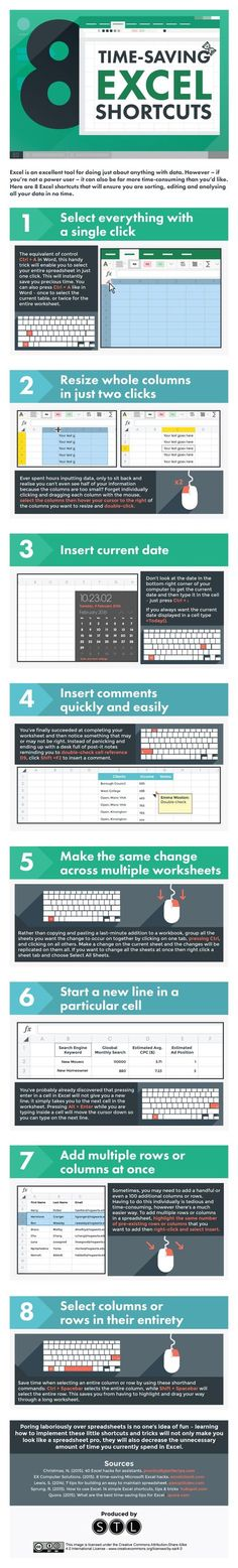 Excel is a wonderful tool for crunching numbers and performing data analysis. If you are serious about using it, you may want to spend some time learning its shortcuts. This infographic from Best STL covers 8 time-saving Excel shortcuts you need to know: Microsoft Excel, Microsoft Office, Excel Tips, Excel Hacks, Cv Tips, Excel Budget, Budget Spreadsheet, Computer Help, Computer Programming