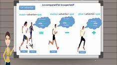 Langue française : les comparatifs et les superlatifs
