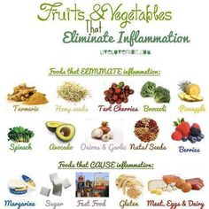 Fruits and Vegetable That Eliminate Inflammation :))