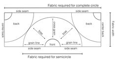 Instructions for cutting pleated bias circle skirt with center back zipper, international pleating, cut and sew