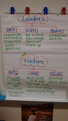 the leader in me anchor charts - Yahoo Image Search Results Leadership Classes, Student Leadership, Leadership Activities, Leadership Workshop, 7 Habits Activities, Leadership Bulletin Boards, Leadership Notebook, Leadership Examples, What Is Leadership