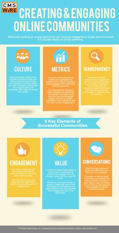 6 Characteristics of Awesome Online Communities That Every Executive Should Know #Infographic