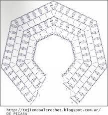 Resultado de imagen para ponchos tejidos al crochet