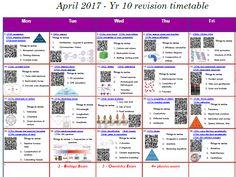 Combined Science Edexcel 9 1 Mock Exam Interactive Revision Schedule