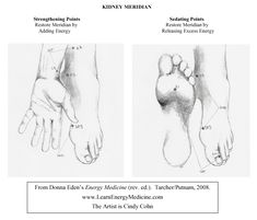 Kidney Meridian Strengthening & Sedating Points