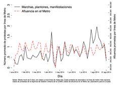 Cuando hay marchas la calidad del aire en la Ciudad de México mejora | Blog de la redacción