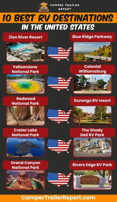 10 Best RV Destinations in the United States. Road trips and RV destinations are a sure way of making memories. If you are reading this, you have come to the right place to explore your adventure options. Rv Camping Tips, Travel Trailer Camping, Rv Travel, Camping Ideas, Camping Essentials, Adventure Travel, Camping Products, Camping Supplies, Travel Trailers