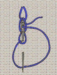 KETJUPISTO: lanka viedään neulan kärjen alle, kiinnitys ulostulokohtaan tai avoimessa ketjussa ulostulokohdan viereen halutulle etäisyydelle