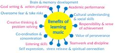 A very nice visual for reasons why we should consider learning music. Many of the benefits actually have nothing to do with music at all, but they are valuable life skills.