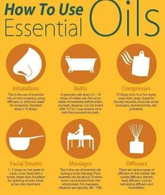 So many great ways to use essential oils.  For more info: http://www.mydoterra.com/gloriasessentials